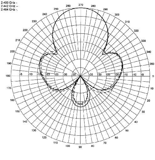 antenas5